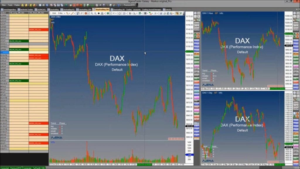 One thought on new ways to trade old ideas with binary options