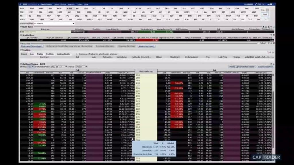 Folgen Sie Währungskurse live auf einen Blick. Diese Tabellen zeigen Geld- und Briefkurse in Echtzeit für alle auf OANDA gehandelte Währungspaare. Sie spiegeln die Preise von Forex-Händlern wider, die gerade jetzt auf der FXTrade Forex Trading Plattform von OANDA abgerufen werden.
