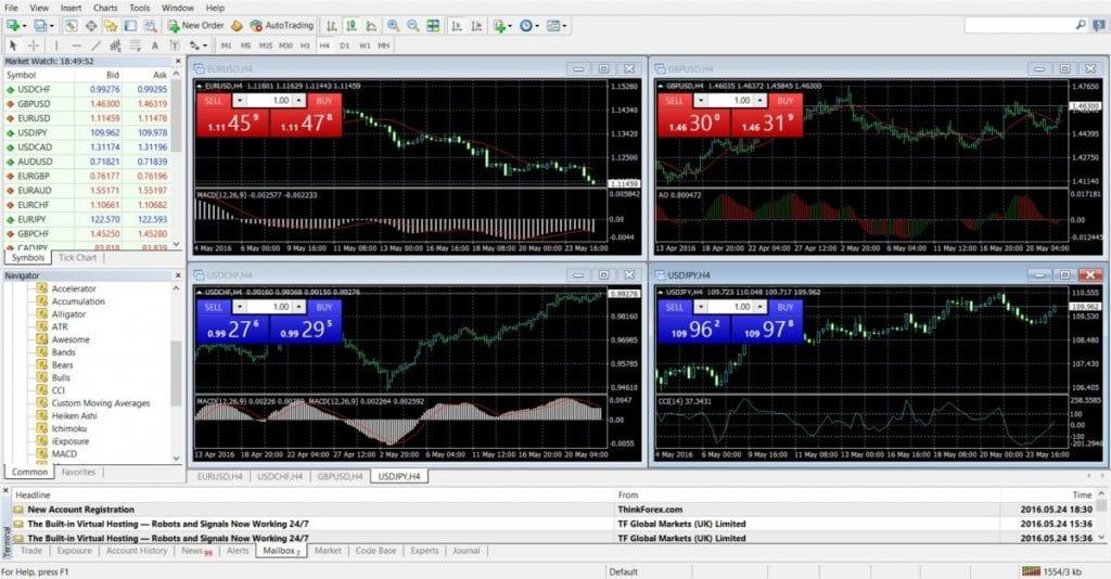 börsen app test