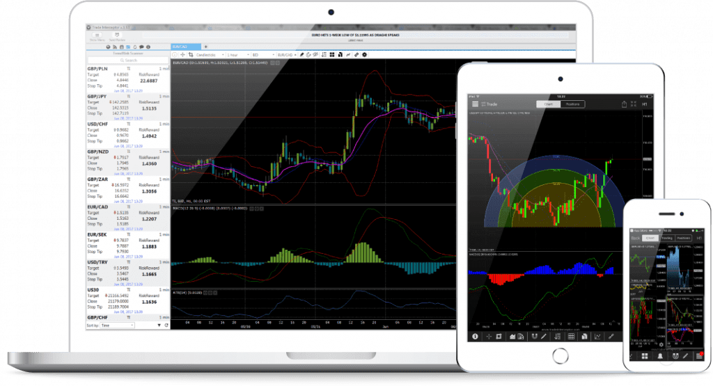 Forex trading with all forex majors plus over 55 other FX pairs on our award-winning proprietary desktop platform, mobile apps or MT4. Access competitive spreads. OANDA uses cookies to make our websites easy to use and customized to our visitors. Cookies cannot be used to .