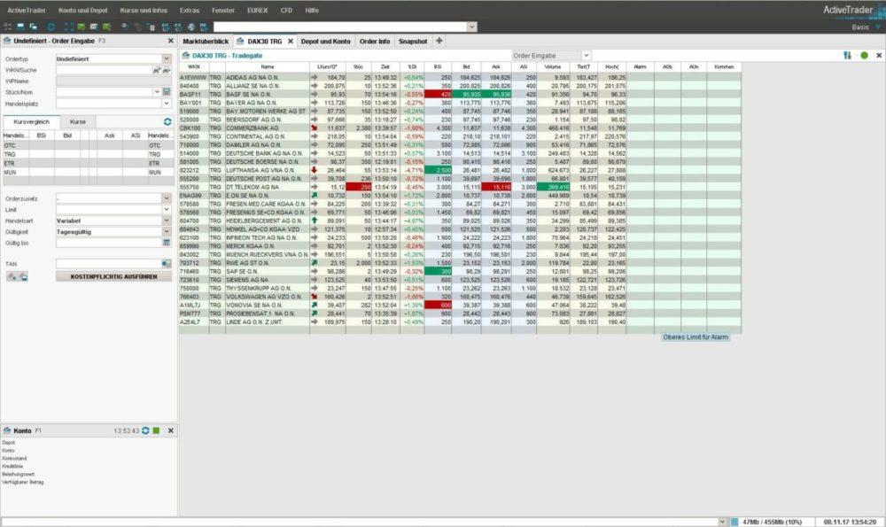 Consorsbank Login: Consorsbank ActiveTrader