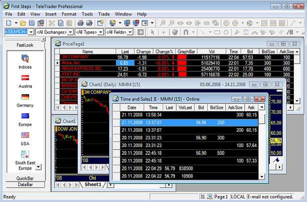 Test Singlebörsen