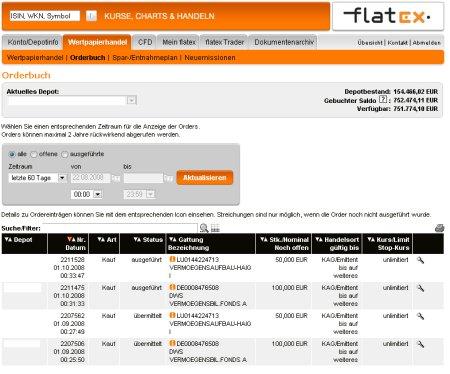 Flatex cfd trading application