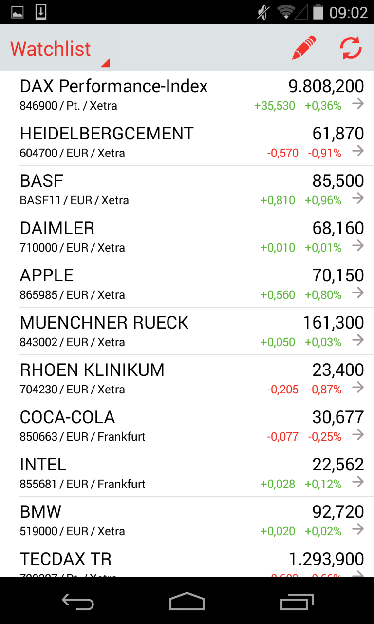 S Broker Mobile App Android Watchlist