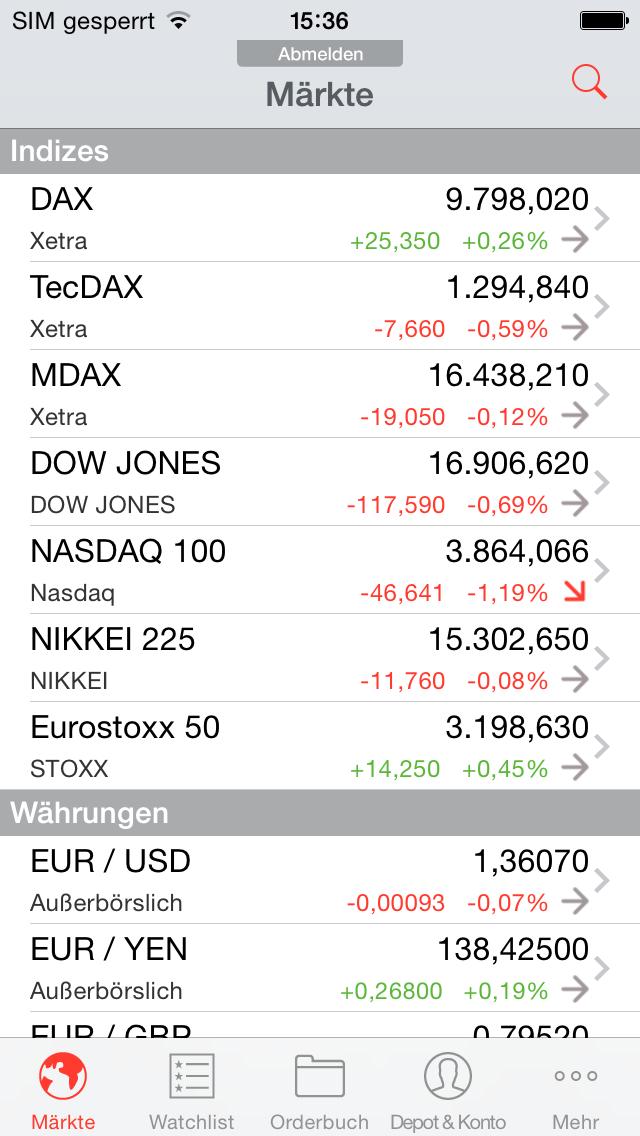 S Broker Mobile App Iphone Marktübersicht