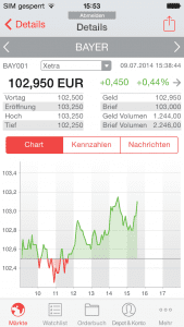 S Broker Mobile App Iphone Übersicht