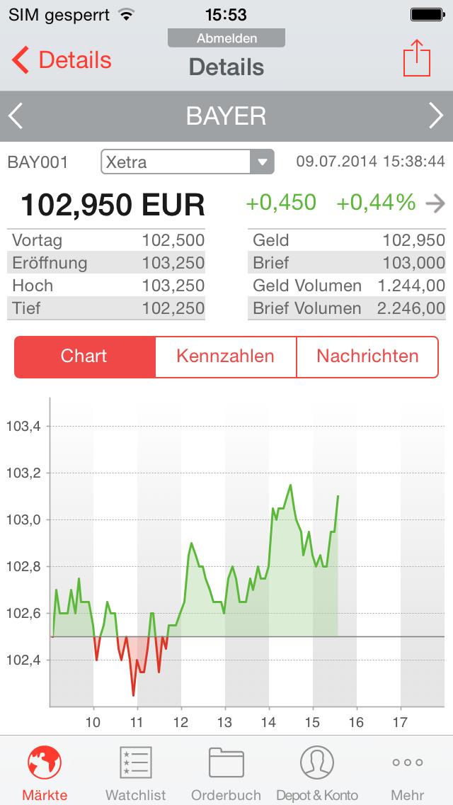 S Broker Mobile App Iphone Übersicht
