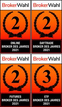 Brokerwahl 2021: DEGIRO erreicht Top-3-Platzierungen in insgesamt 4 Kategorien