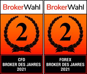 Brokerwahl 2021: IG erreicht den 2. Platz in der Kategorie CFD Broker und den 2. Platz in der Kategorie Forex Broker