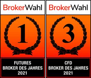 Brokerwahl 2021: WH SelfInvest erreicht den 1. Platz in der Kategorie Futures Broker und den 3. Platz in der Kategorie CFD Broker