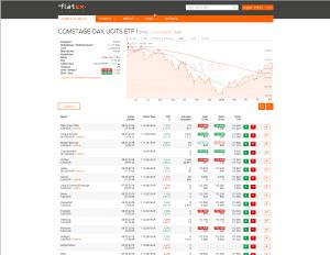 002 Webbasierte Handelsplattform Flatex