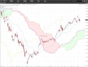 003 Flatex Cfd Trader