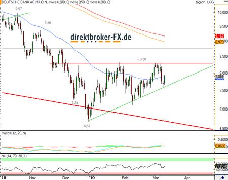 fx trading deutsch