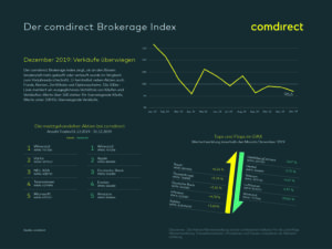 comdirec Brokerage Index Januar 2020