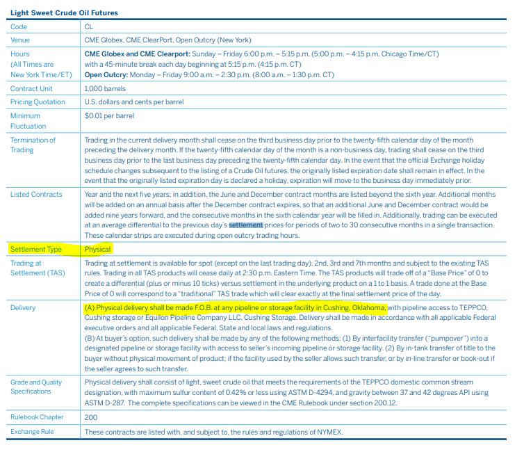 """Sobald der Vertrag ausläuft, erfolgt die physische Lieferung. Der Teil """"Delivery"""" in der obigen Tabelle enthält Einzelheiten zur Lieferung. Denken Sie daran, dass jeder Vertrag 1.000 Barrel Öl entspricht. Quelle: CME"""